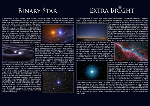 Star name registry binary & extra bright info